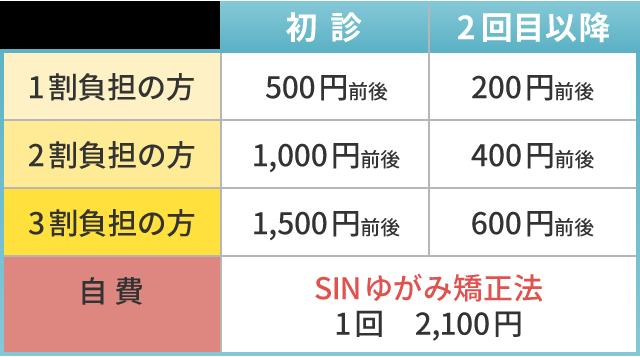 bnr-menu