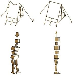 テント 筋膜